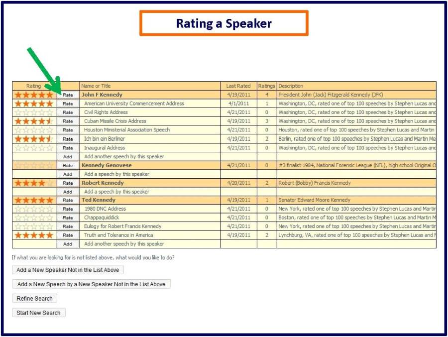 Rating speaker