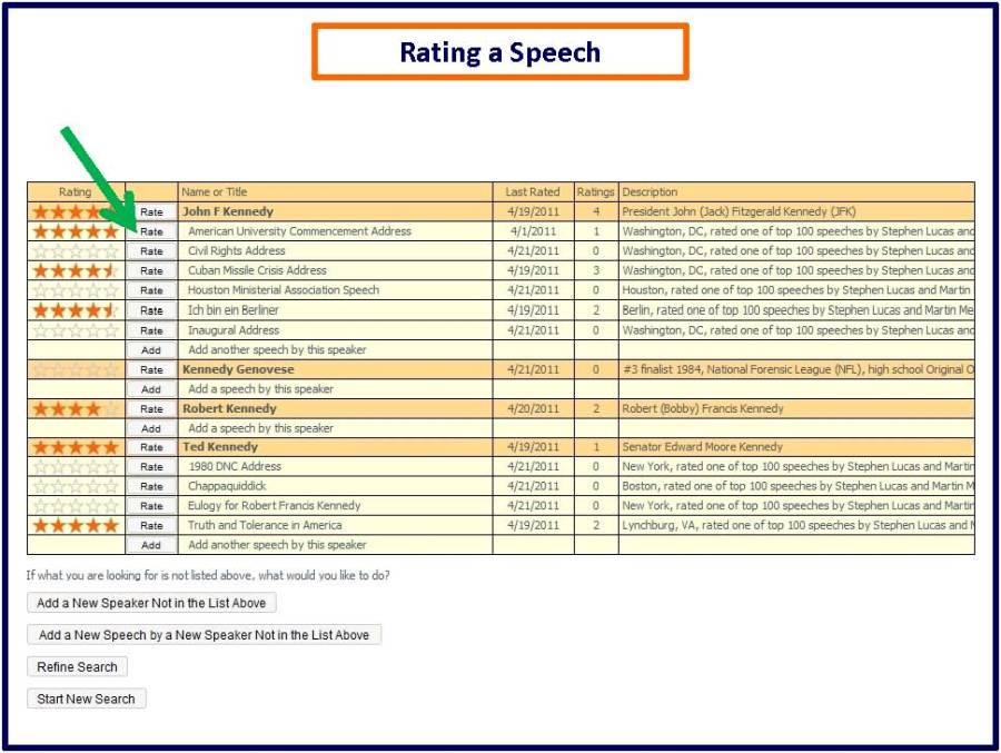Rating speech